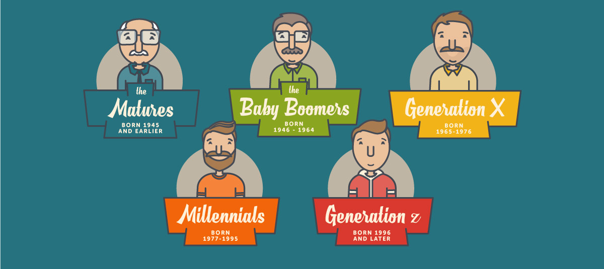 Millennials vs Gen X
