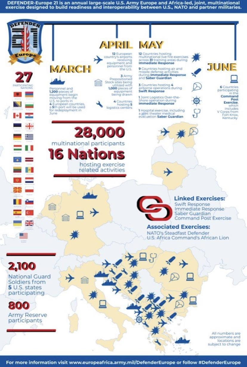 Russia and Ukraine War